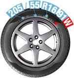 Däckets hastighetsindex eller på engelska Speed Index (Si) är en kombination av siffror och bokstäver